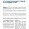 Integration and visualization of systems biology data in context of the genome