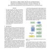 Integration of Hybrid Bio-Ontologies using Bayesian Networks for Knowledge Discovery