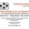 Intrusion Detection Force: An Infrastructure for Internet-Scale Intrusion Detection