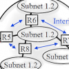 Computer Networking and Internet Protocols: A Comprehensive Introduction