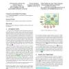 JCAT: a platform for the TAC market design competition