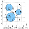 SEA-CNN: Scalable Processing of Continuous K-Nearest Neighbor Queries in Spatio-temporal Databases