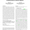 Knowledge compilation meets database theory: compiling queries to decision diagrams