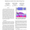 Mining recurrent activities: Fourier analysis of change events