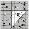 Continuous Evaluation of Monochromatic and Bichromatic Reverse Nearest Neighbors