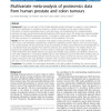 Multivariate meta-analysis of proteomics data from human prostate and colon tumours