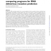 Mutational analysis in RNAs: comparing programs for RNA deleterious mutation prediction