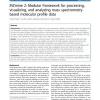 MZmine 2: Modular framework for processing, visualizing, and analyzing mass spectrometry-based molecular profile data