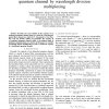 On attainment of the capacity of broadband quantum channel by wavelength division multiplexing