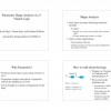 Parametric Shape Analysis via 3-Valued Logic
