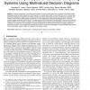 Performability Analysis of Multistate Computing Systems Using Multivalued Decision Diagrams