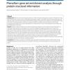 PhenoFam-gene set enrichment analysis through protein structural information