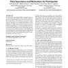 Playmakers in multiplayer game communities: their importance and motivations for participation