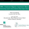 POIMs: positional oligomer importance matrices - understanding support vector machine-based signal detectors