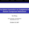 Pre-Galois Connection on Coalgebras for Generic Component Refinement