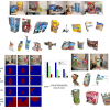 D - Clutter: Building object model library from unsupervised segmentation of cluttered scenes