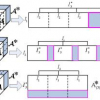 Robust Visual Tracking Based on Incremental Tensor Subspace Learning