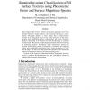 Rotation Invariant Classification of 3D Surface Textures using Photometric Stereo and Surface Magnitude Spectra