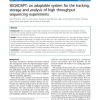 SEQADAPT: an adaptable system for the tracking, storage and analysis of high throughput sequencing experiments