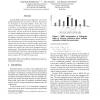 SIMD Vectorization of Histogram Functions