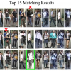 POP: Person Re-Identification Post-Rank Optimisation