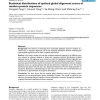 Statistical distributions of optimal global alignment scores of random protein sequences