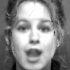 Statistical modeling for facial expression analysis and synthesis