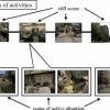 Structuring Personal Activity Records Based on Attention - Analyzing Videos from Head-Mounted Camera