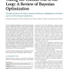 Taking the Human Out of the Loop: A Review of Bayesian Optimization