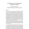 The Attractiveness of Foundational Ontologies in Industry