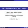 The social network of Java classes