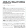 TimeDelay-ARACNE: Reverse engineering of gene networks from time-course data by an information theoretic approach