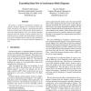 Translating data flow to synchronous block diagrams