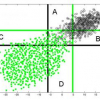 Unsupervised Improvement of Visual Detectors using Co-Training