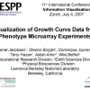 Visualization of Growth Curve Data from Phenotype Microarray Experiments