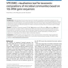 VITCOMIC: visualization tool for taxonomic compositions of microbial communities based on 16S rRNA gene sequences