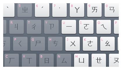 Zhuyin Input Method keyboard